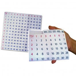 Multiplication & Division Flexitable Folding Math Tables
