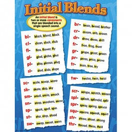 Initial Blends Learning Chart