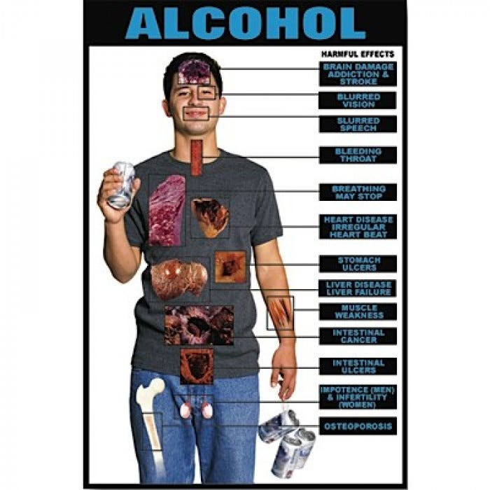 Effects of alcohol essay