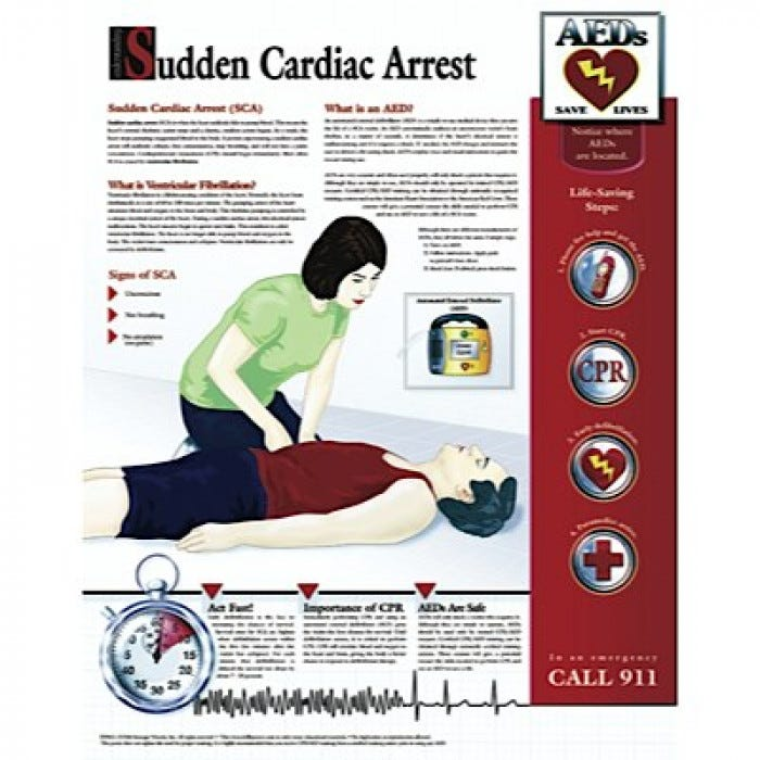 a study on sudden cardiac arrest sca and the importance and purpose of cpr as a first aid