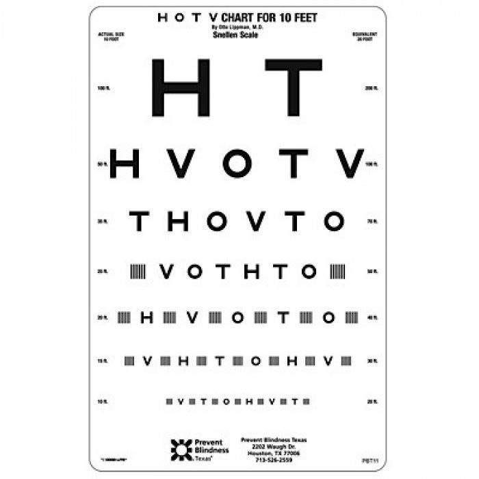 Blindness texas hotv chart set